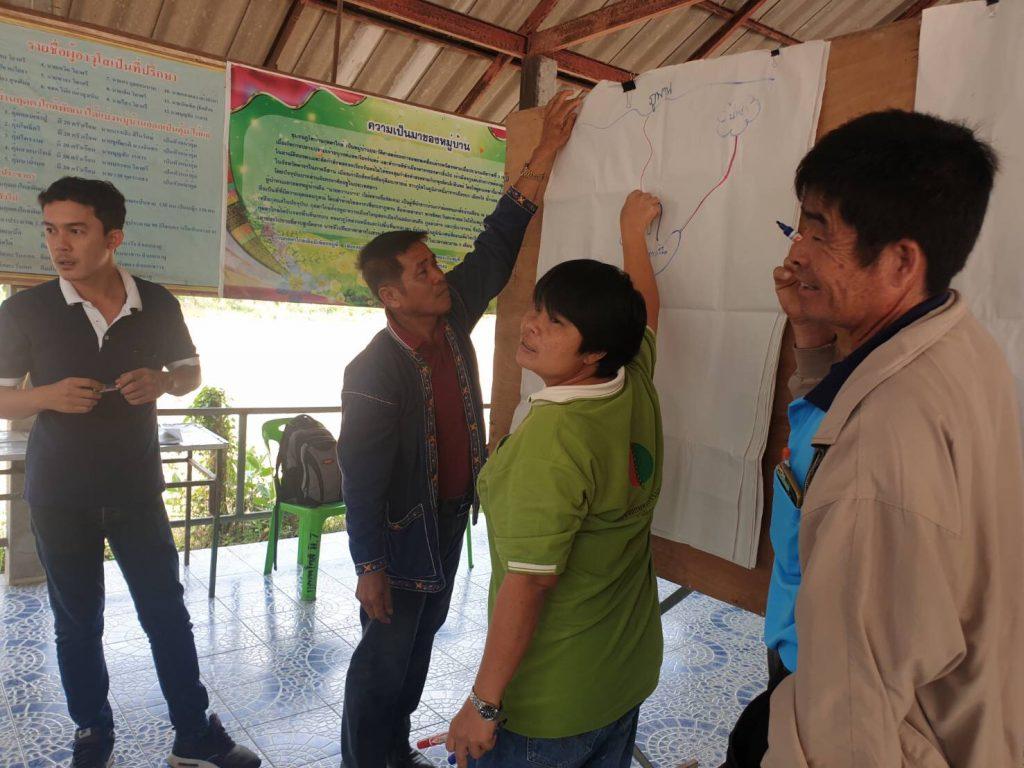 ดร.รอยบุญ ร่วมงานแลกเปลี่ยนเรียนรู้ การจัดการทรัพยากรน้ำชุมชน จ.กาฬสินธุ์