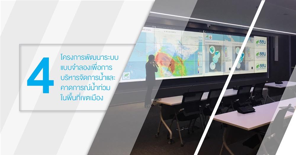 ปี 2562 โครงการพัฒนาระบบเเบบจำลองเพื่อการบริหารจัดการน้ำเเละคาดการณ์น้ำท่วมในพื้นที่เขตเมือง