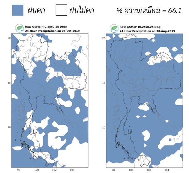การประเมินผลความแม่นยำของการคาดการณ์ปริมาณน้ำฝน
